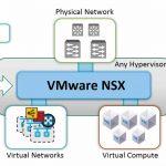 VMware NSX و ویژگی های برجسته آن
