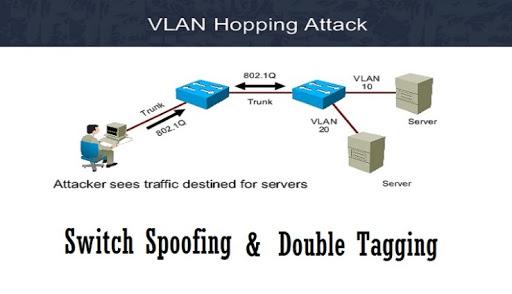 01 - بررسی حمله Double Tagging Attack